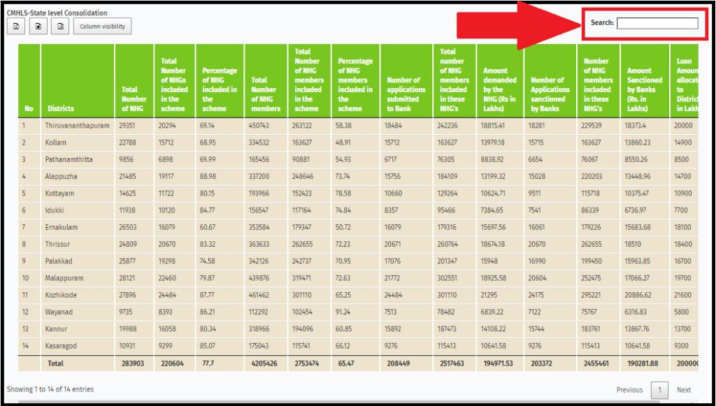 Kerala_sahayahastham_scheme_2021_online_application_form_eligibility_&_Benefits2