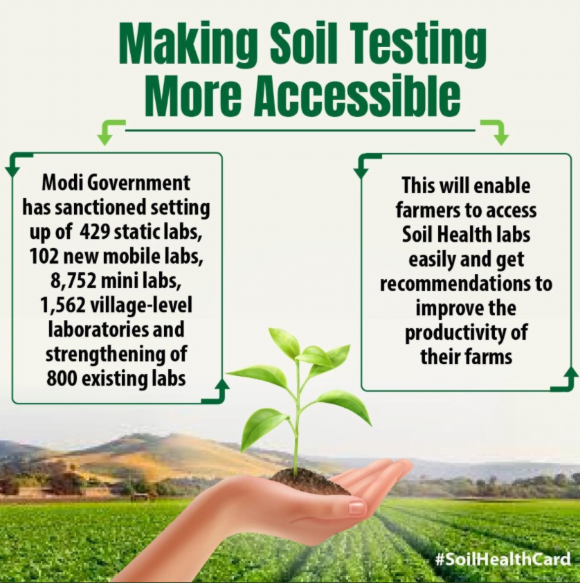 benefits provided to farmers under the scheme