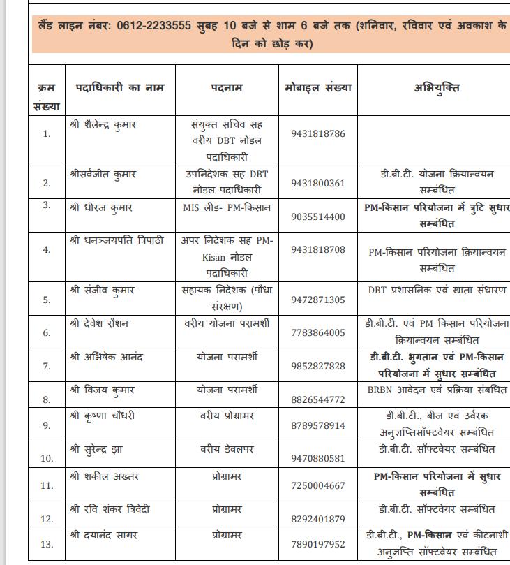 contact-detais-jal-jeevan-hariyali-yojna