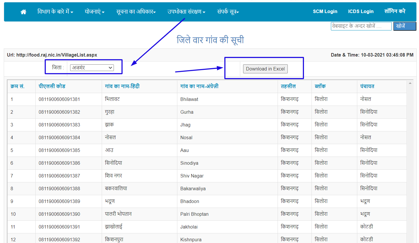 ration-card-district-wise-list-check