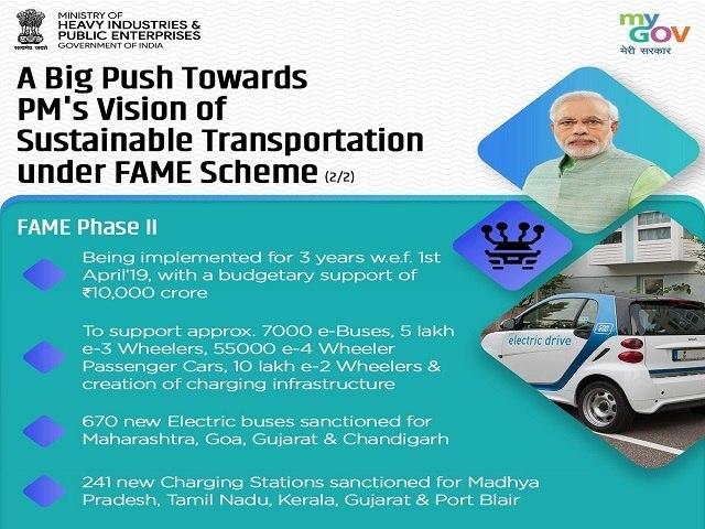 fame-india-scheme-objectives