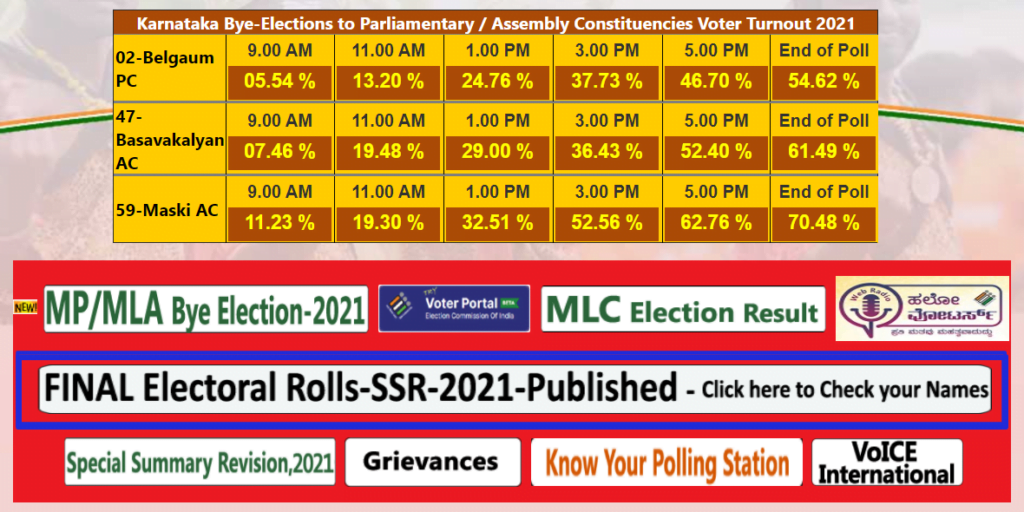 final Karnataka voter list