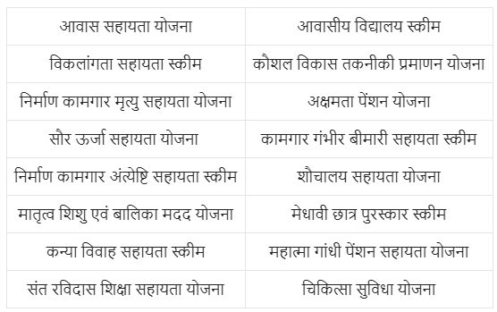 schemes which are provided to beneficaries of narega